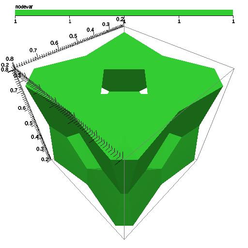 data/baseline/filter/contour-tangle.png