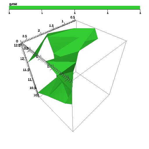 data/baseline/filter/contour-wedge.png