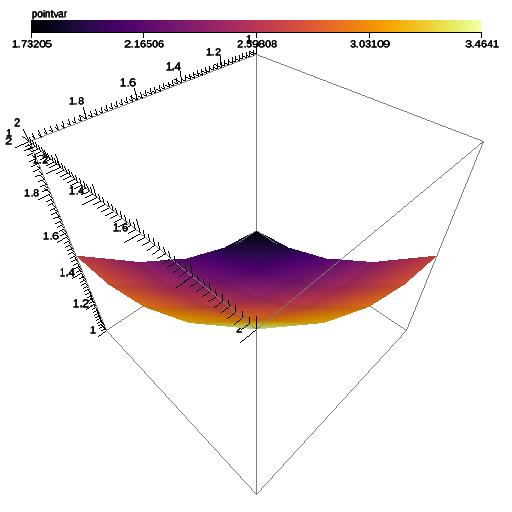 data/baseline/filter/point-transform.png