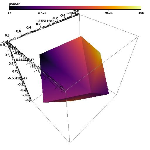 data/baseline/filter/surface-normals.png