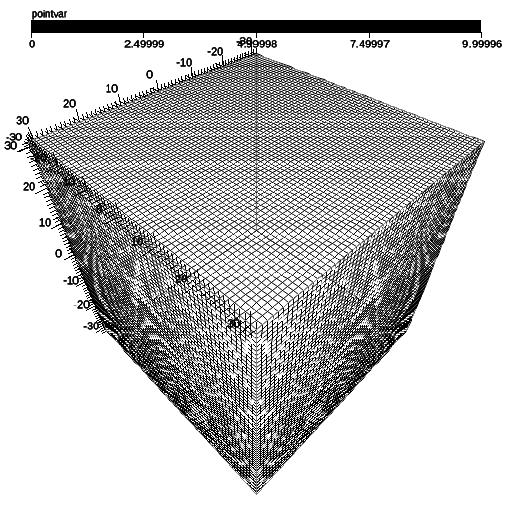 data/baseline/rendering/wireframer/wf_uniform3D.png
