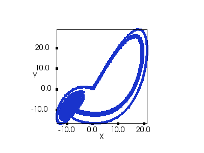 Charts/Core/Testing/Data/Baseline/TestLinePlot3D_2.png
